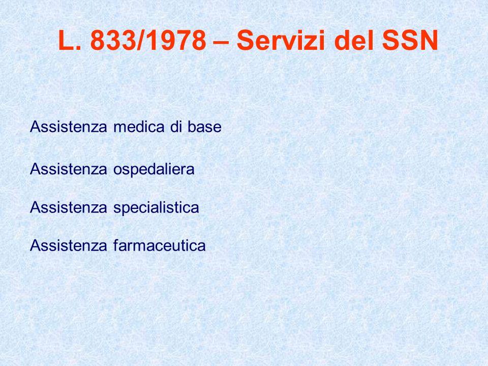 L. 833/1978 – Servizi del SSN Assistenza medica di base Assistenza ospedaliera Assistenza specialistica Assistenza farmaceutica
