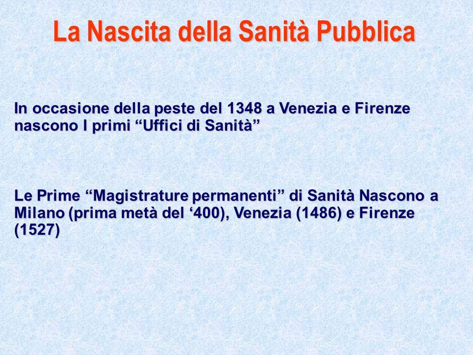 La Nascita della Sanità Pubblica In occasione della peste del 1348 a Venezia e Firenze nascono I primi Uffici di Sanità Le Prime Magistrature permanen