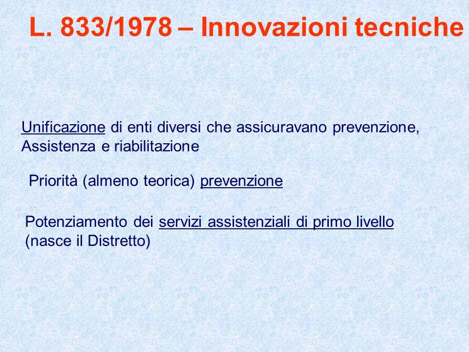L. 833/1978 – Innovazioni tecniche Unificazione di enti diversi che assicuravano prevenzione, Assistenza e riabilitazione Priorità (almeno teorica) pr