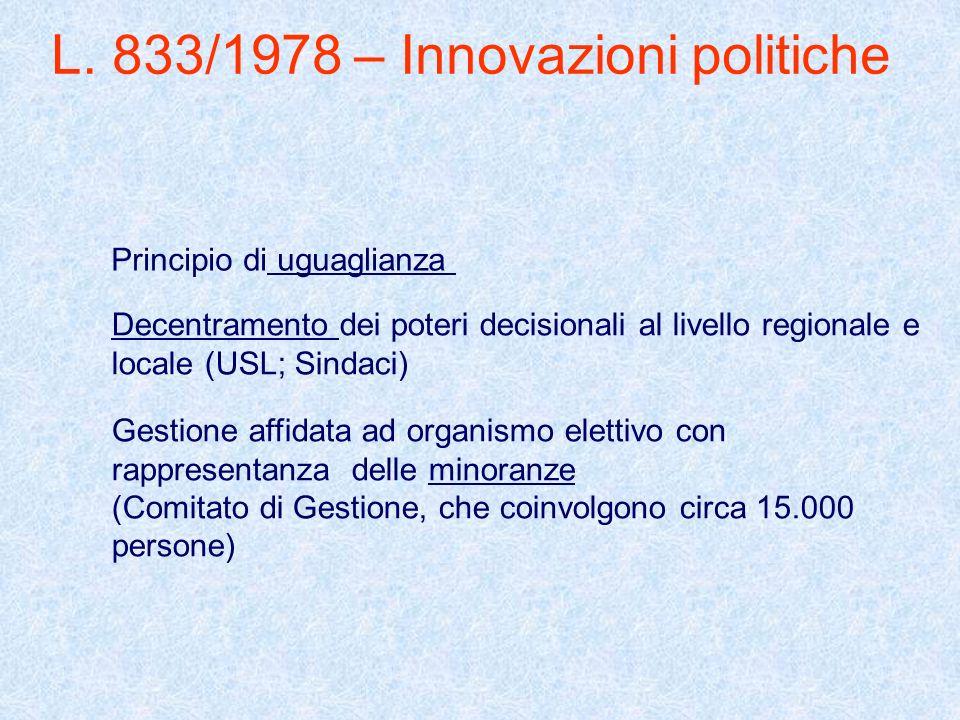 L. 833/1978 – Innovazioni politiche Principio di uguaglianza Decentramento dei poteri decisionali al livello regionale e locale (USL; Sindaci) Gestion