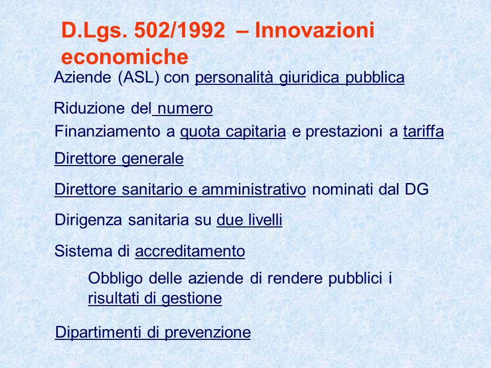 D.Lgs. 502/1992 – Innovazioni economiche Aziende (ASL) con personalità giuridica pubblica Riduzione del numero Finanziamento a quota capitaria e prest