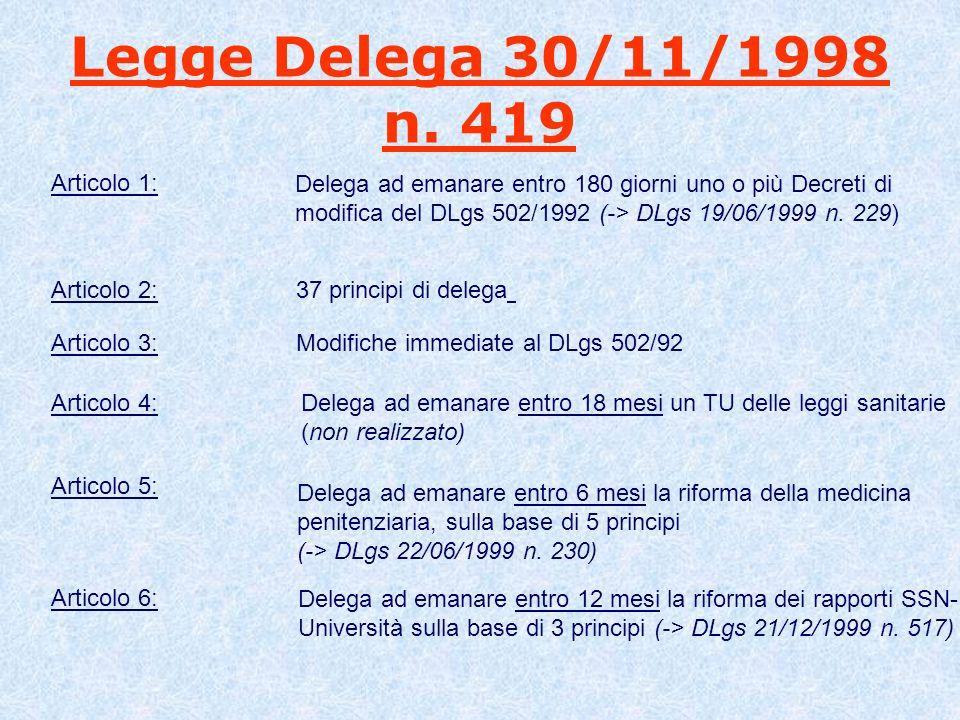 Legge Delega 30/11/1998 n. 419 Delega ad emanare entro 180 giorni uno o più Decreti di modifica del DLgs 502/1992 (-> DLgs 19/06/1999 n. 229) 37 princ