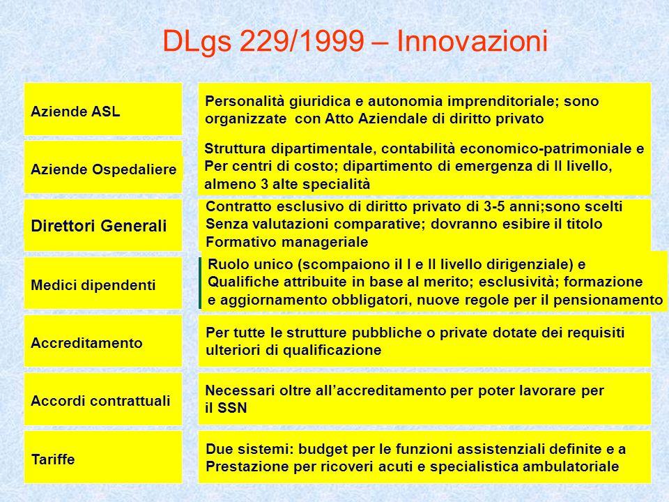 DLgs 229/1999 – Innovazioni Aziende ASL Aziende Ospedaliere Direttori Generali Medici dipendenti Accreditamento Accordi contrattuali Tariffe Personali