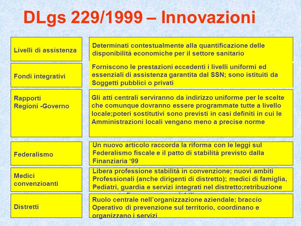 DLgs 229/1999 – Innovazioni Livelli di assistenza Fondi integrativi Rapporti Regioni -Governo Federalismo Medici convenzioanti Distretti Determinati c
