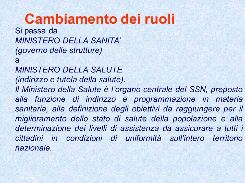 Dia-Net 06 Cambiamento dei ruoli Si passa da MINISTERO DELLA SANITA (governo delle strutture) a MINISTERO DELLA SALUTE (indirizzo e tutela della salut