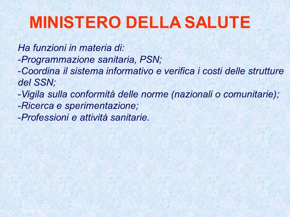 Dia-Net 06 MINISTERO DELLA SALUTE Ha funzioni in materia di: -Programmazione sanitaria, PSN; -Coordina il sistema informativo e verifica i costi delle