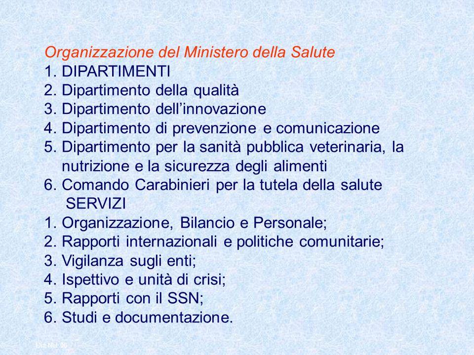 Dia-Net 06 Organizzazione del Ministero della Salute 1.DIPARTIMENTI 2.Dipartimento della qualità 3.Dipartimento dellinnovazione 4.Dipartimento di prev