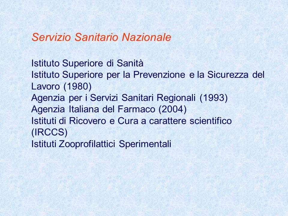 Servizio Sanitario Nazionale Istituto Superiore di Sanità Istituto Superiore per la Prevenzione e la Sicurezza del Lavoro (1980) Agenzia per i Servizi