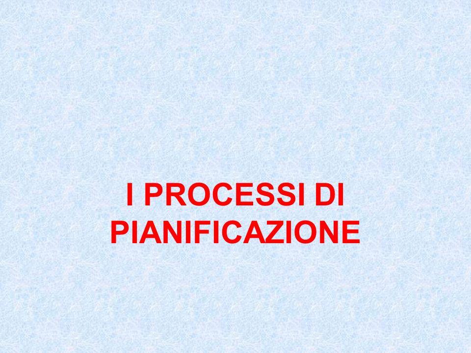 I PROCESSI DI PIANIFICAZIONE