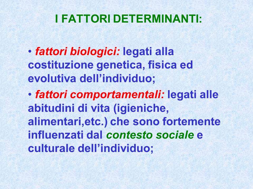 I FATTORI DETERMINANTI: fattori biologici: legati alla costituzione genetica, fisica ed evolutiva dellindividuo; fattori comportamentali: legati alle