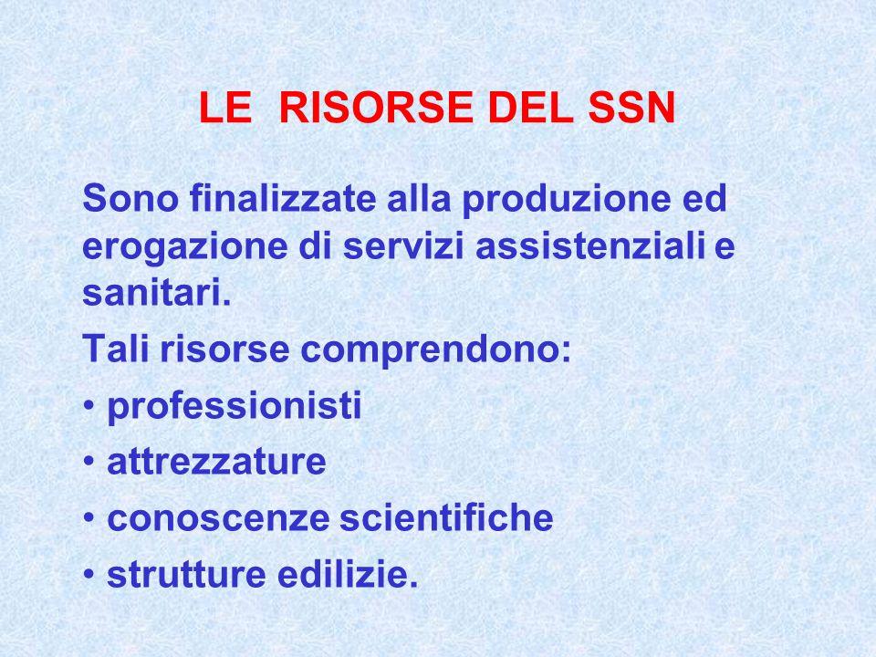 LE RISORSE DEL SSN Sono finalizzate alla produzione ed erogazione di servizi assistenziali e sanitari. Tali risorse comprendono: professionisti attrez