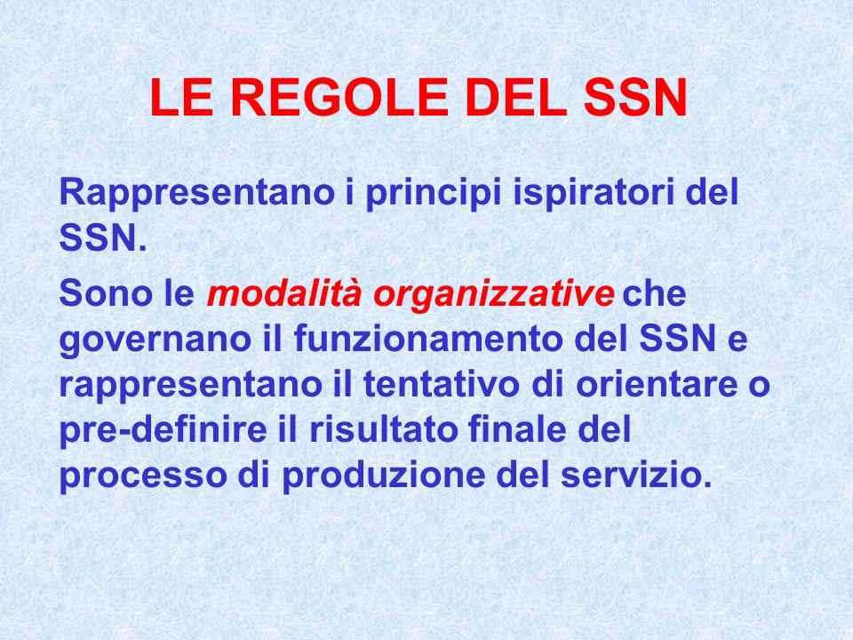 LE REGOLE DEL SSN Rappresentano i principi ispiratori del SSN. Sono le modalità organizzative che governano il funzionamento del SSN e rappresentano i