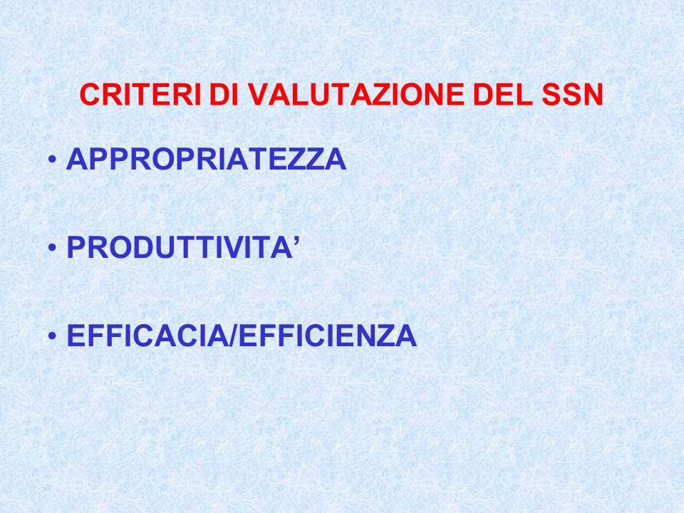 CRITERI DI VALUTAZIONE DEL SSN APPROPRIATEZZA PRODUTTIVITA EFFICACIA/EFFICIENZA