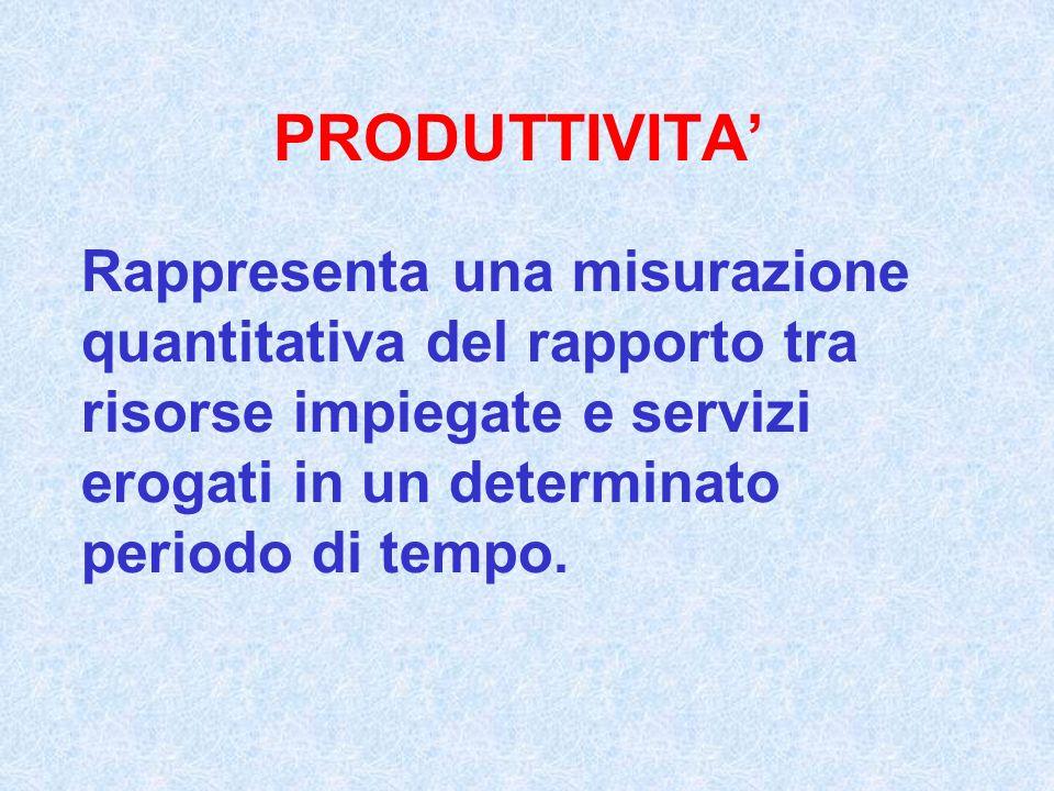 PRODUTTIVITA Rappresenta una misurazione quantitativa del rapporto tra risorse impiegate e servizi erogati in un determinato periodo di tempo.