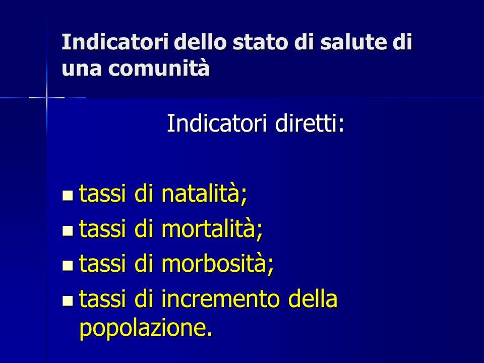 Indicatori dello stato di salute di una comunità Indicatori diretti: tassi di natalità; tassi di natalità; tassi di mortalità; tassi di mortalità; tassi di morbosità; tassi di morbosità; tassi di incremento della popolazione.
