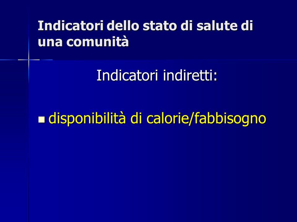 Indicatori dello stato di salute di una comunità Indicatori indiretti: disponibilità di calorie/fabbisogno disponibilità di calorie/fabbisogno