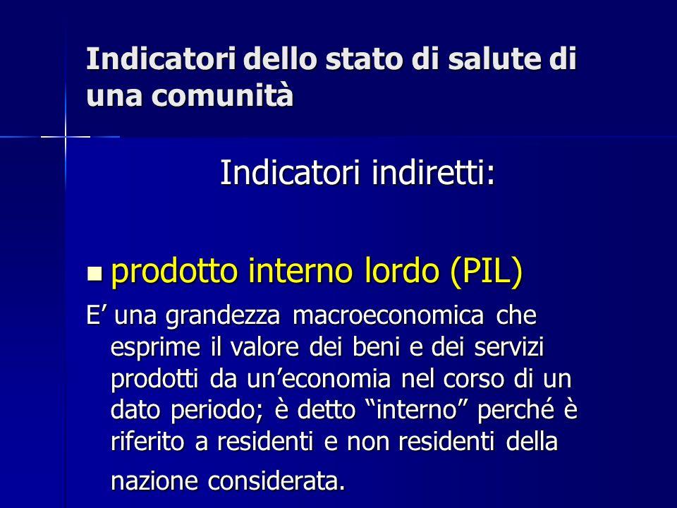 Indicatori dello stato di salute di una comunità Indicatori indiretti: prodotto interno lordo (PIL) prodotto interno lordo (PIL) E una grandezza macro