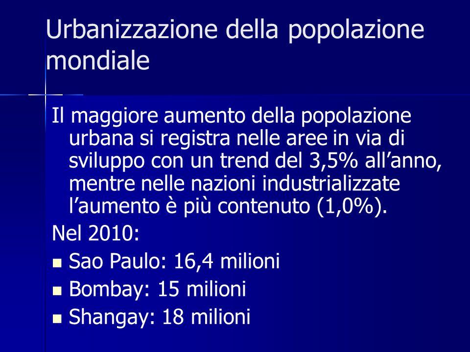 Il maggiore aumento della popolazione urbana si registra nelle aree in via di sviluppo con un trend del 3,5% allanno, mentre nelle nazioni industriali