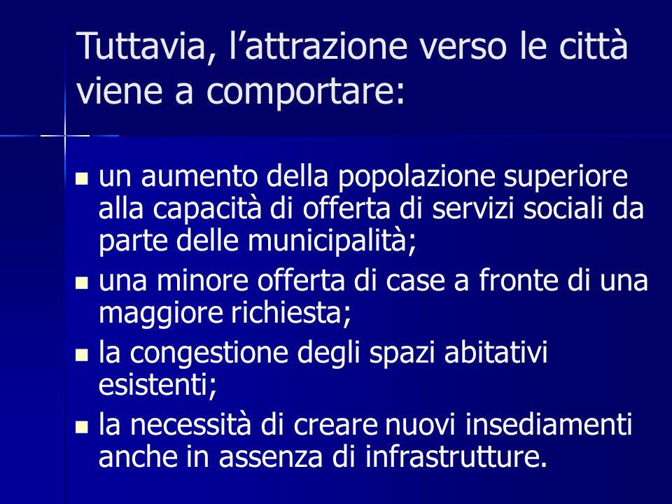 Tuttavia, lattrazione verso le città viene a comportare: un aumento della popolazione superiore alla capacità di offerta di servizi sociali da parte d