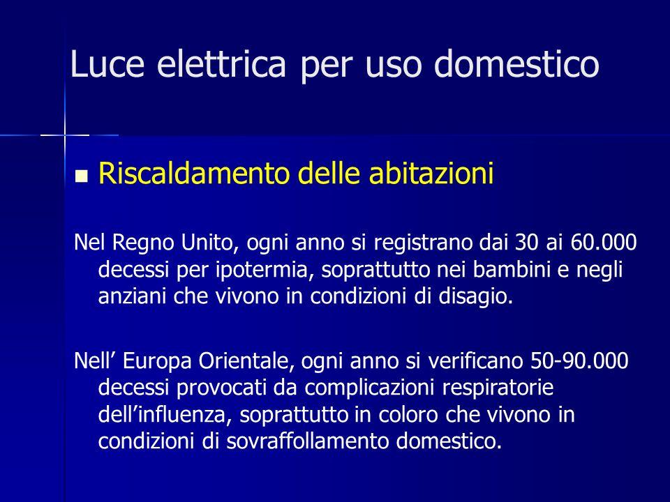 Luce elettrica per uso domestico Riscaldamento delle abitazioni Nel Regno Unito, ogni anno si registrano dai 30 ai 60.000 decessi per ipotermia, sopra
