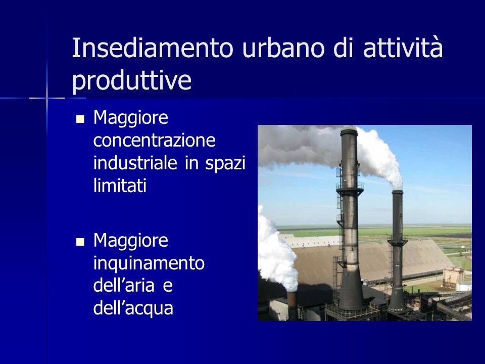Insediamento urbano di attività produttive Maggiore concentrazione industriale in spazi limitati Maggiore inquinamento dellaria e dellacqua
