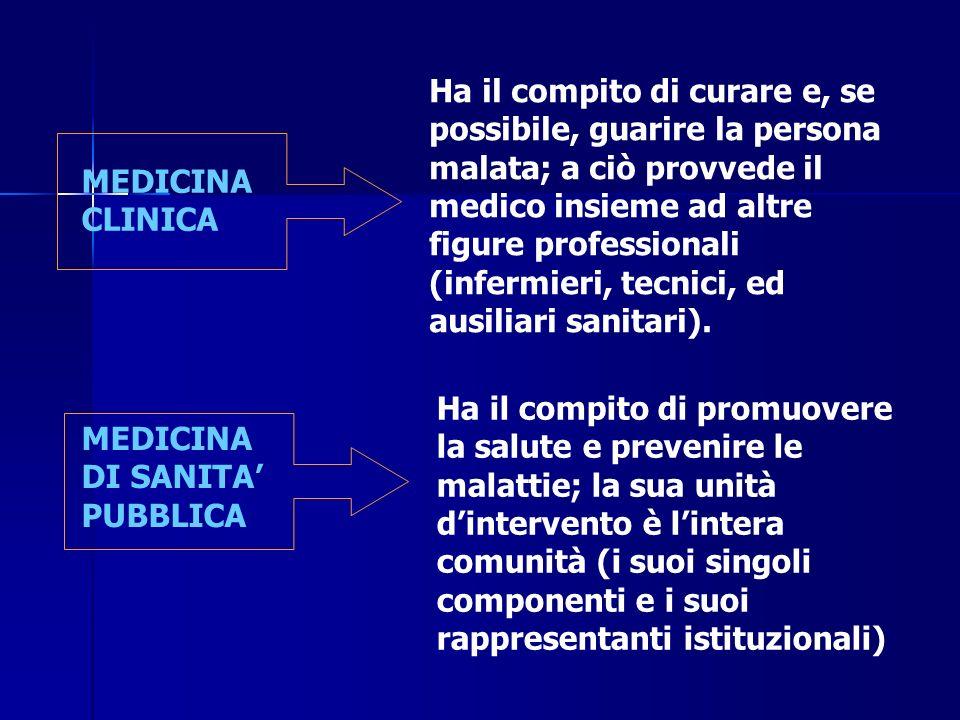 MEDICINA CLINICA Ha il compito di curare e, se possibile, guarire la persona malata; a ciò provvede il medico insieme ad altre figure professionali (infermieri, tecnici, ed ausiliari sanitari).