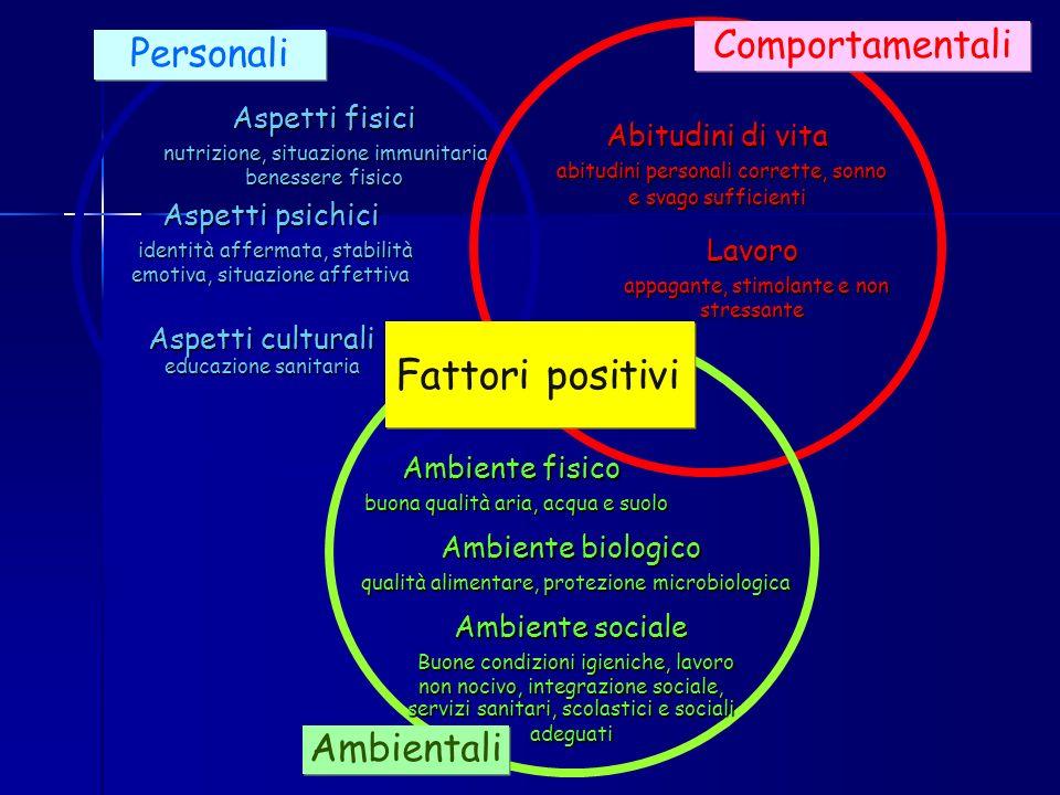 Aspetti fisici nutrizione, situazione immunitaria, benessere fisico Personali Aspetti psichici identità affermata, stabilità emotiva, situazione affet