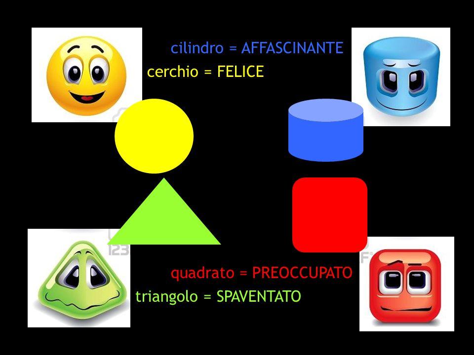 cerchio = FELICE cilindro = AFFASCINANTE triangolo = SPAVENTATO quadrato = PREOCCUPATO
