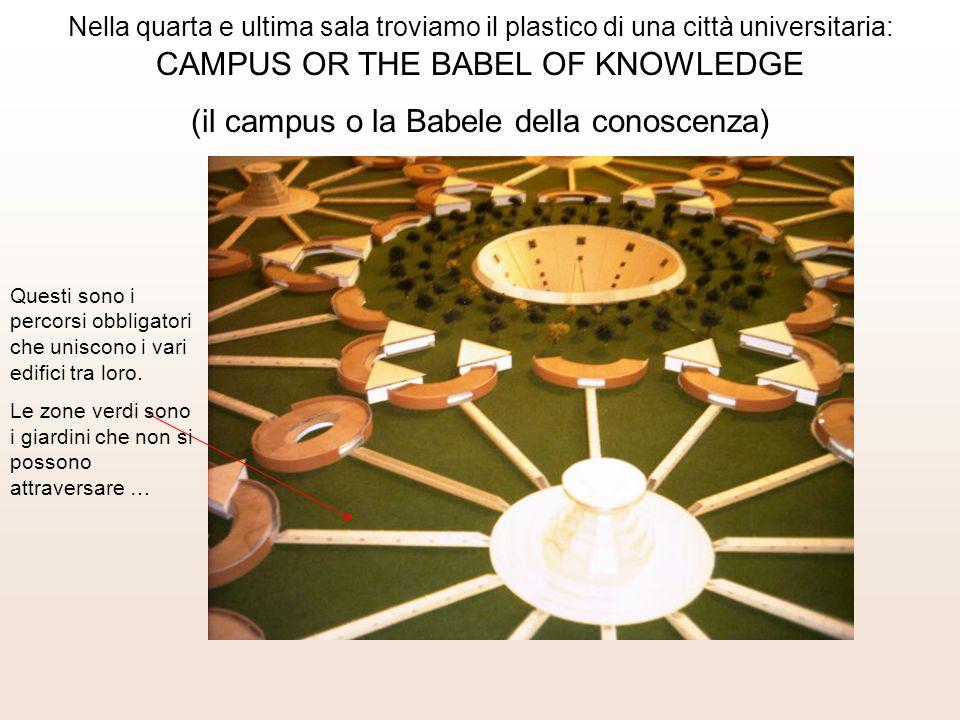 Nella quarta e ultima sala troviamo il plastico di una città universitaria: CAMPUS OR THE BABEL OF KNOWLEDGE (il campus o la Babele della conoscenza) Questi sono i percorsi obbligatori che uniscono i vari edifici tra loro.