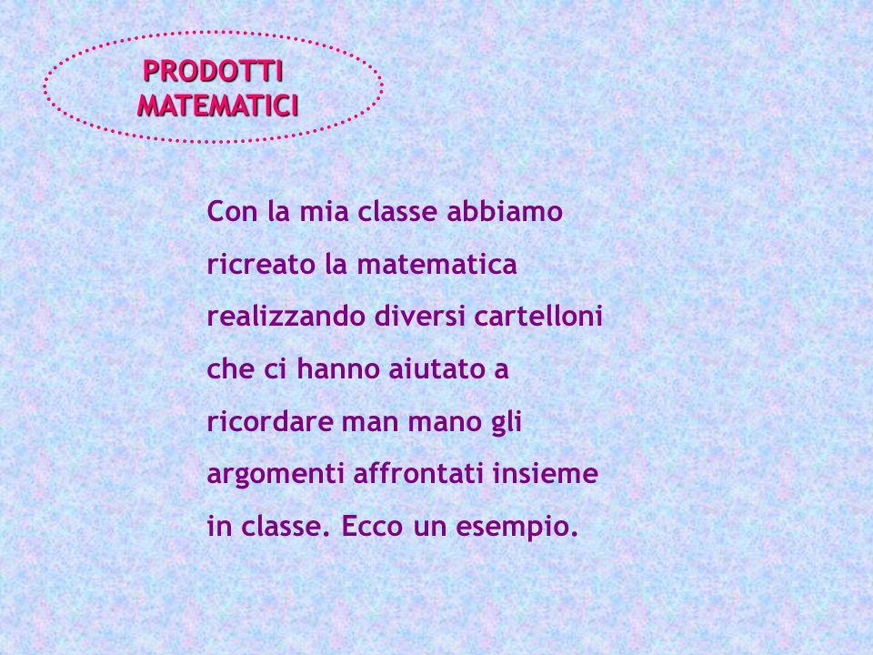 Con la mia classe abbiamo ricreato la matematica realizzando diversi cartelloni che ci hanno aiutato a ricordare man mano gli argomenti affrontati ins