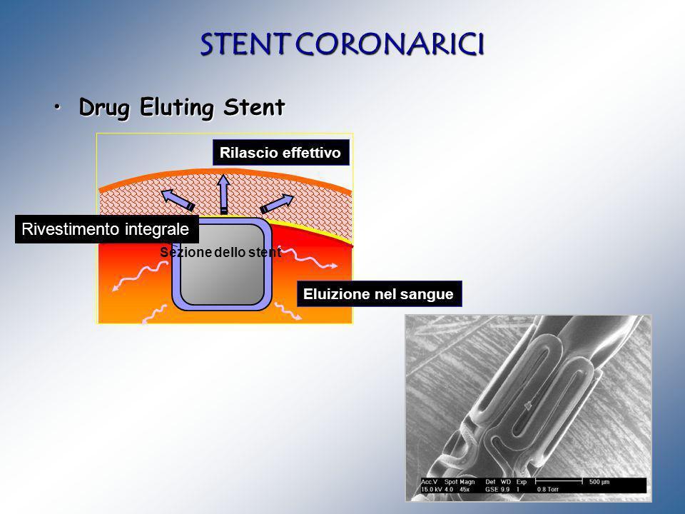 19 Rilascio effettivo Sezione dello stent Eluizione nel sangue Rivestimento integrale STENT CORONARICI Drug Eluting StentDrug Eluting Stent