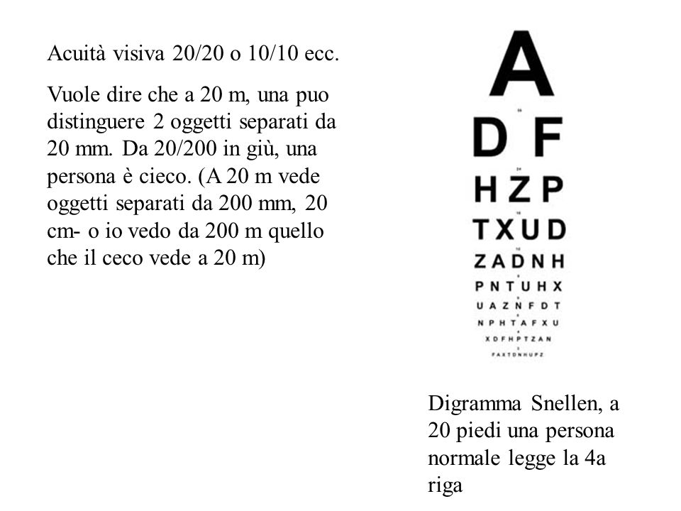 Acuità visiva 20/20 o 10/10 ecc. Vuole dire che a 20 m, una puo distinguere 2 oggetti separati da 20 mm. Da 20/200 in giù, una persona è cieco. (A 20