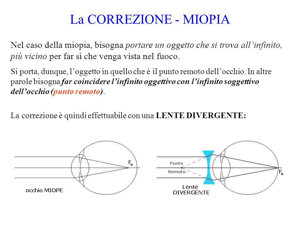 Data la formula per la potenza La CORREZIONE – MIOPIA (II) vogliamo che la S i si formi nel PUNTO REMOTO della persona (si trova dalla stessa parte della lente rispetto a S o ) se dunque Qui si considera che la distanza lente-cornea sia trascurabile: è il caso della LENTE a CONTATTO.
