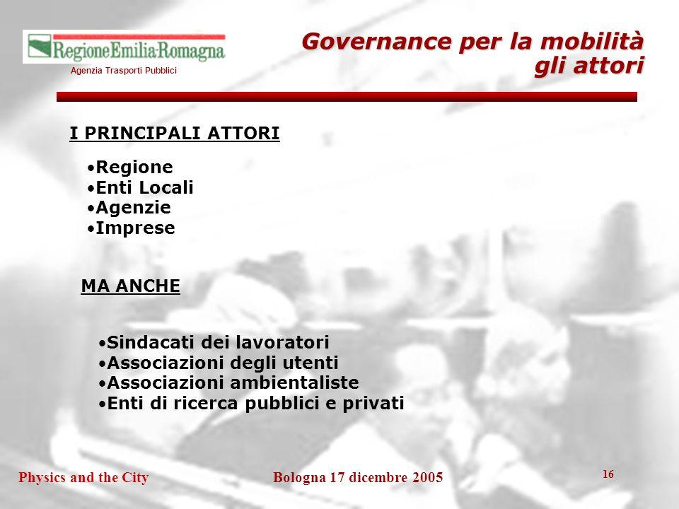 Agenzia Trasporti Pubblici Bologna 17 dicembre 2005Physics and the City 16 Governance per la mobilità gli attori Regione Enti Locali Agenzie Imprese I PRINCIPALI ATTORI MA ANCHE Sindacati dei lavoratori Associazioni degli utenti Associazioni ambientaliste Enti di ricerca pubblici e privati