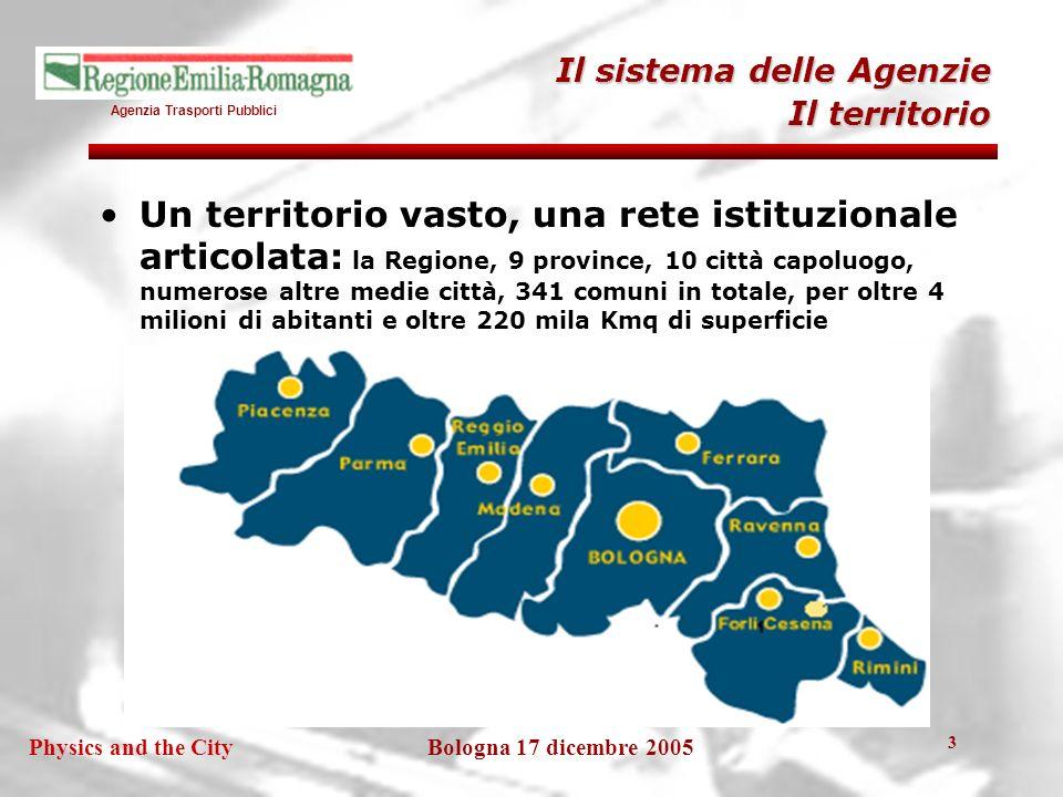 Agenzia Trasporti Pubblici Bologna 17 dicembre 2005Physics and the City 3 Un territorio vasto, una rete istituzionale articolata: la Regione, 9 province, 10 città capoluogo, numerose altre medie città, 341 comuni in totale, per oltre 4 milioni di abitanti e oltre 220 mila Kmq di superficie Il sistema delle Agenzie Il territorio
