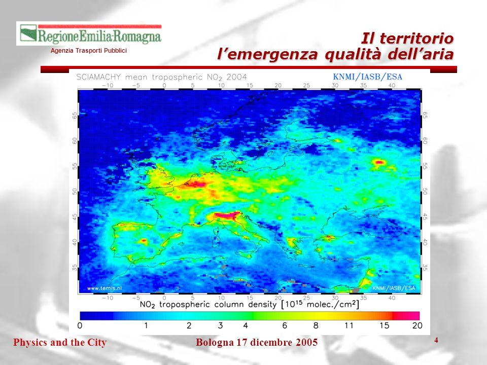 Agenzia Trasporti Pubblici Bologna 17 dicembre 2005Physics and the City 5 Il territorio lemergenza qualità dellaria LIMITE COMUNITARIO DI 35 GIORNI DA NON SUPERARE GIORNI DI SUPERAMENTO DEL LIMITE DI CONCENTRAZIONE PM10 50 g/metrocubo