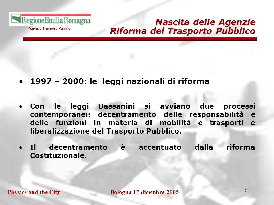 Agenzia Trasporti Pubblici Bologna 17 dicembre 2005Physics and the City 18 Oggetto della governance I settori del Trasporto Collettivo