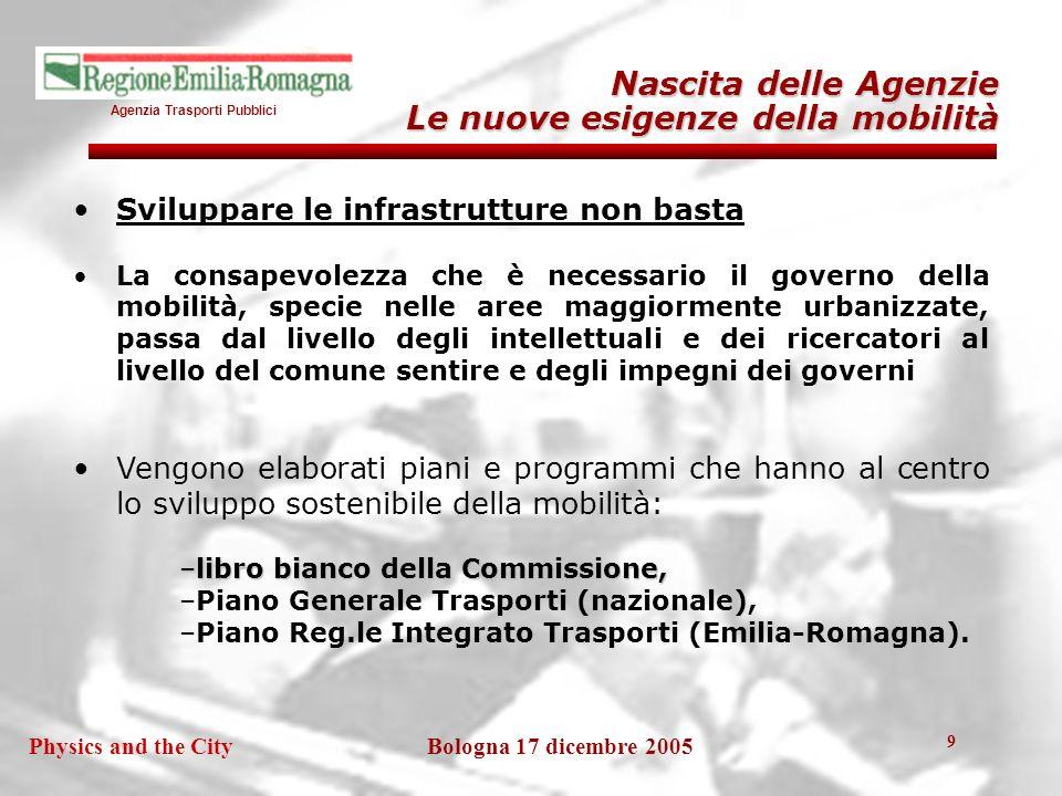 Agenzia Trasporti Pubblici Bologna 17 dicembre 2005Physics and the City 20 Oggetto della governance Investimenti per la mobilità urbana sostenibile