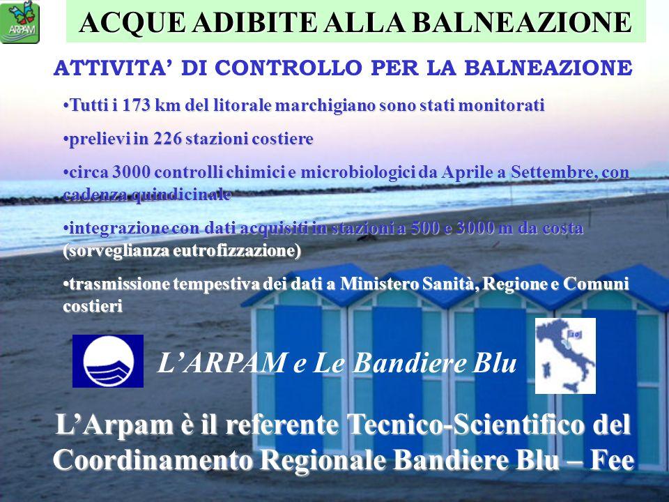 ACQUE ADIBITE ALLA BALNEAZIONE LARPAM e Le Bandiere Blu LArpam è il referente Tecnico-Scientifico del Coordinamento Regionale Bandiere Blu – Fee Tutti