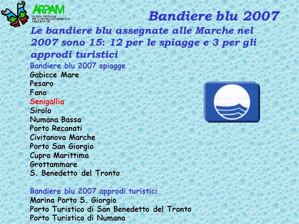 Bandiere blu 2007 Bandiere blu 2007 spiagge Gabicce Mare Pesaro Fano Senigallia Sirolo Numana Bassa Porto Recanati Civitanova Marche Porto San Giorgio Cupra Marittima Grottammare S.