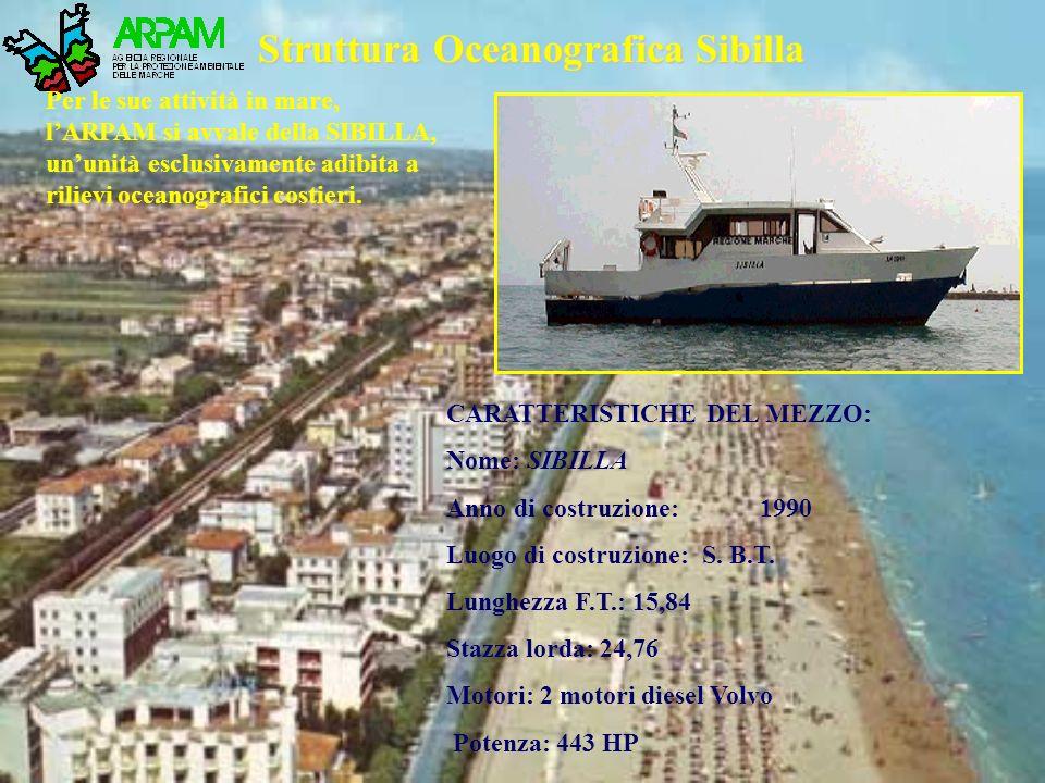 Struttura Oceanografica Sibilla CARATTERISTICHE DEL MEZZO: Nome: SIBILLA Anno di costruzione:1990 Luogo di costruzione: S. B.T. Lunghezza F.T.: 15,84