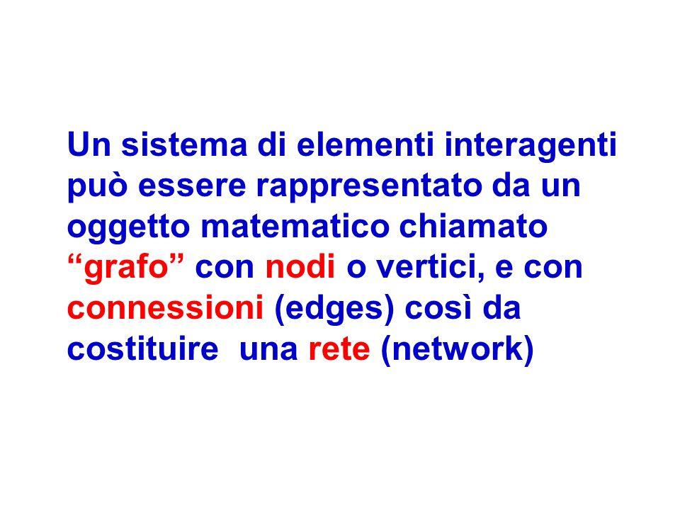 Un sistema di elementi interagenti può essere rappresentato da un oggetto matematico chiamato grafo con nodi o vertici, e con connessioni (edges) così