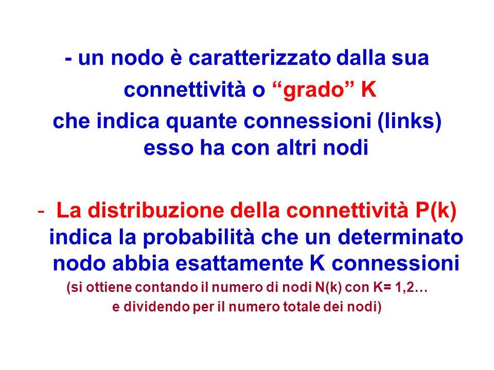 - un nodo è caratterizzato dalla sua connettività o grado K che indica quante connessioni (links) esso ha con altri nodi -La distribuzione della conne