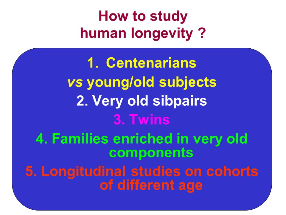 How to study human longevity ? 1.Centenarians vs young/old subjects 2. Very old sibpairs 3. Twins 4. Families enriched in very old components 5. Longi