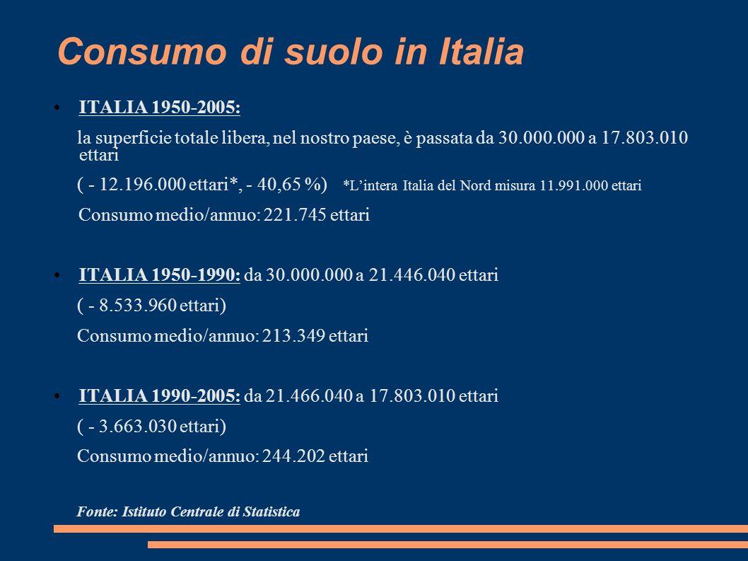 Consumo di suolo in Italia ITALIA 1950-2005: la superficie totale libera, nel nostro paese, è passata da 30.000.000 a 17.803.010 ettari ( - 12.196.000