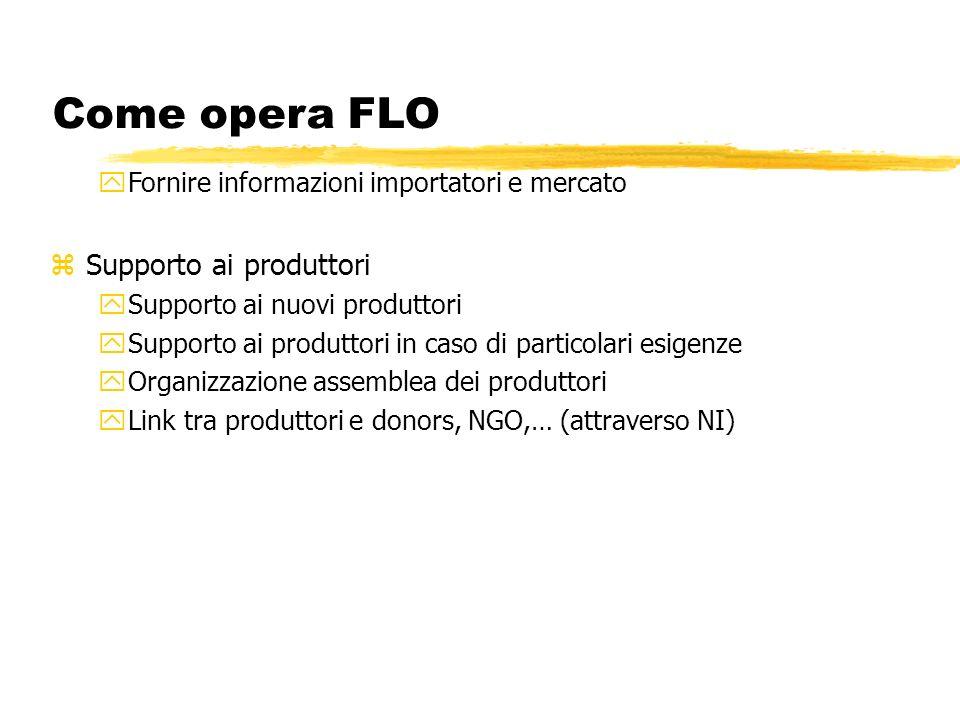 Come opera FLO yFornire informazioni importatori e mercato zSupporto ai produttori ySupporto ai nuovi produttori ySupporto ai produttori in caso di pa