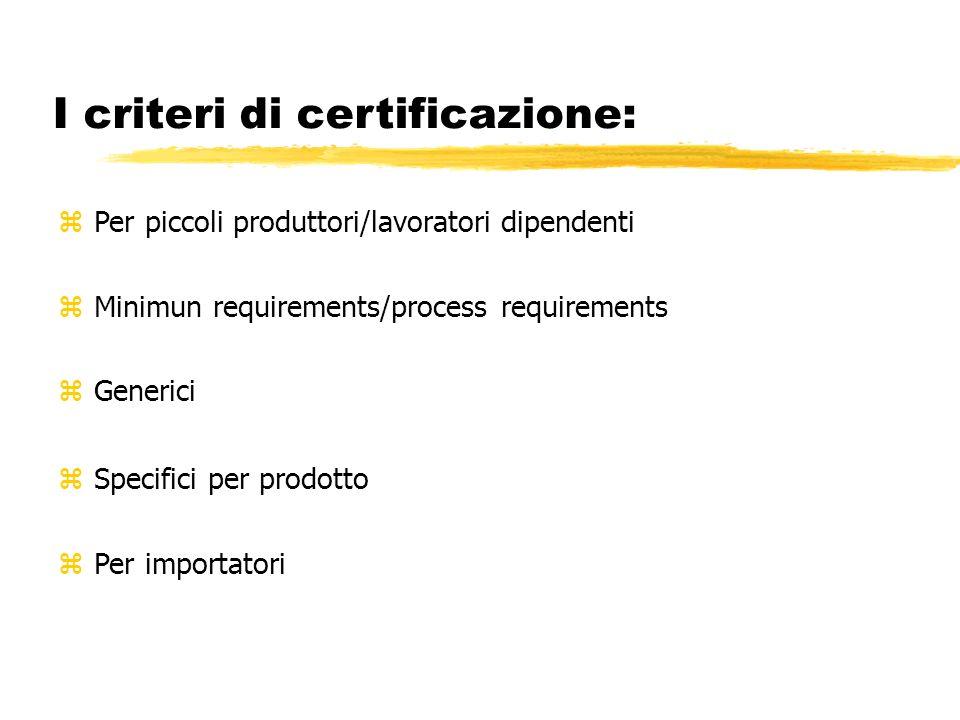 I criteri di certificazione: zPer piccoli produttori/lavoratori dipendenti zMinimun requirements/process requirements zGenerici zSpecifici per prodott