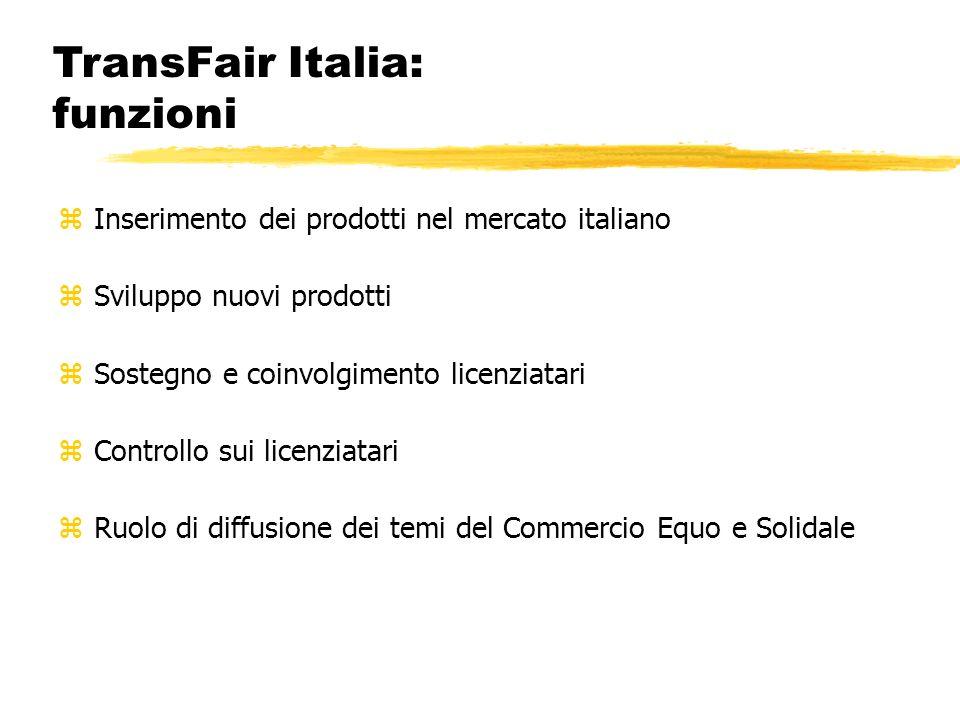 TransFair Italia: funzioni zInserimento dei prodotti nel mercato italiano zSviluppo nuovi prodotti zSostegno e coinvolgimento licenziatari zControllo