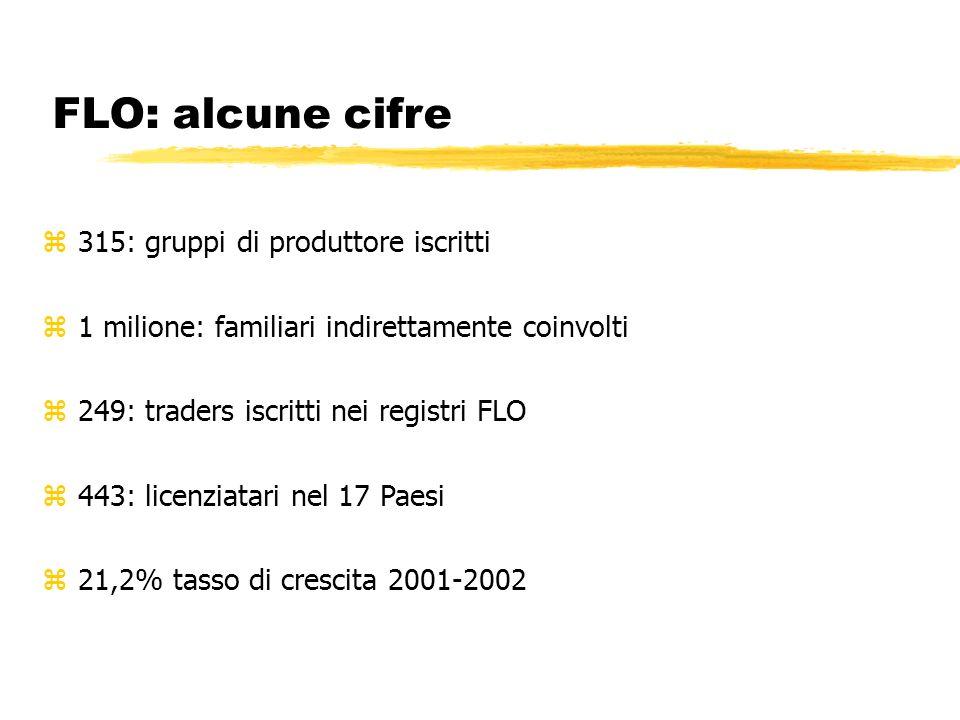 FLO: alcune cifre z315: gruppi di produttore iscritti z1 milione: familiari indirettamente coinvolti z249: traders iscritti nei registri FLO z443: lic