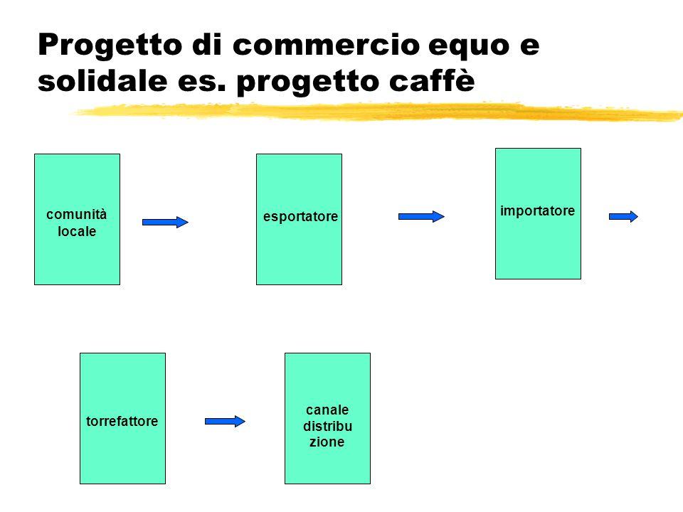 Progetto di commercio equo e solidale es. progetto caffè comunità locale importatore torrefattore canale distribu zione esportatore